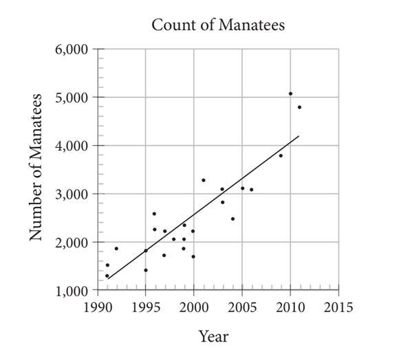 CountofManatees